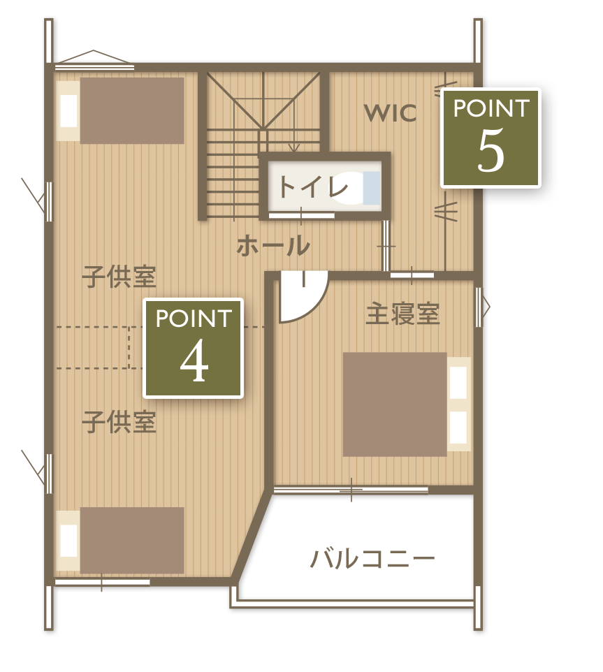 モデルハウス間取り2階
